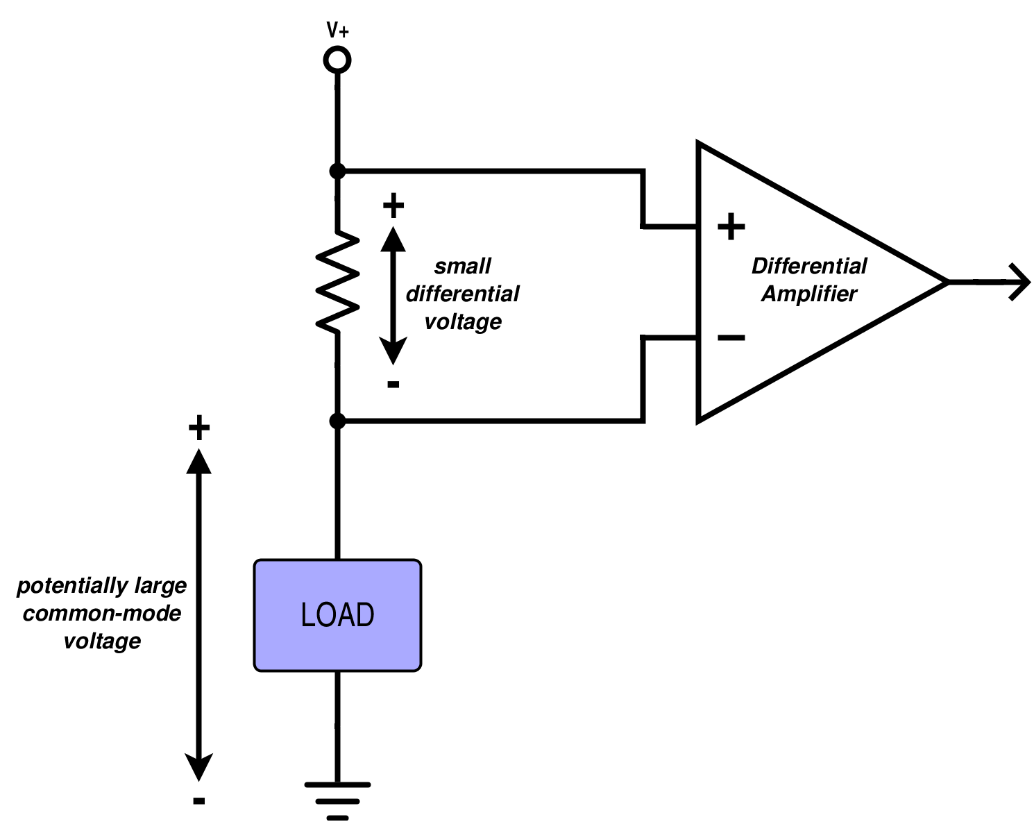 Hall Effect on a Resistive-Current Circuit using a Differential Amplifier