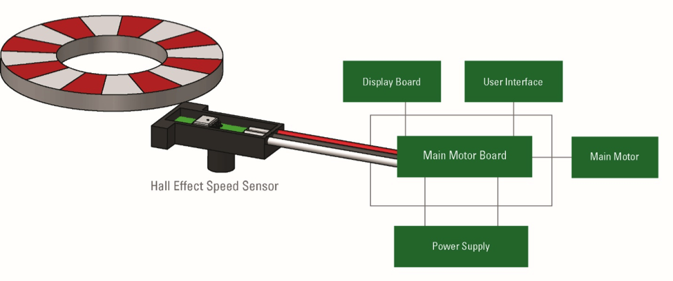 A guide to the applications of hall effect and reed switch for Motor current sensing circuit