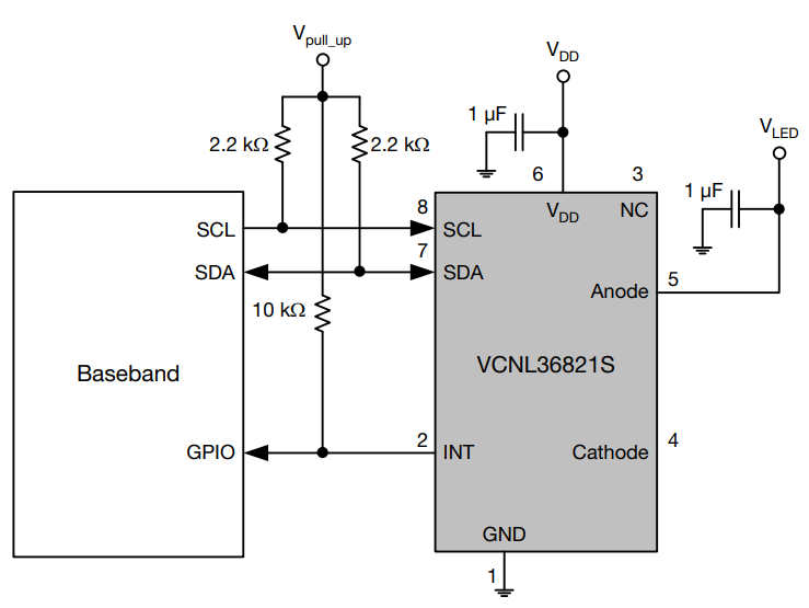 Hardware pin connection diagram of the Vishay VCNL36821S1