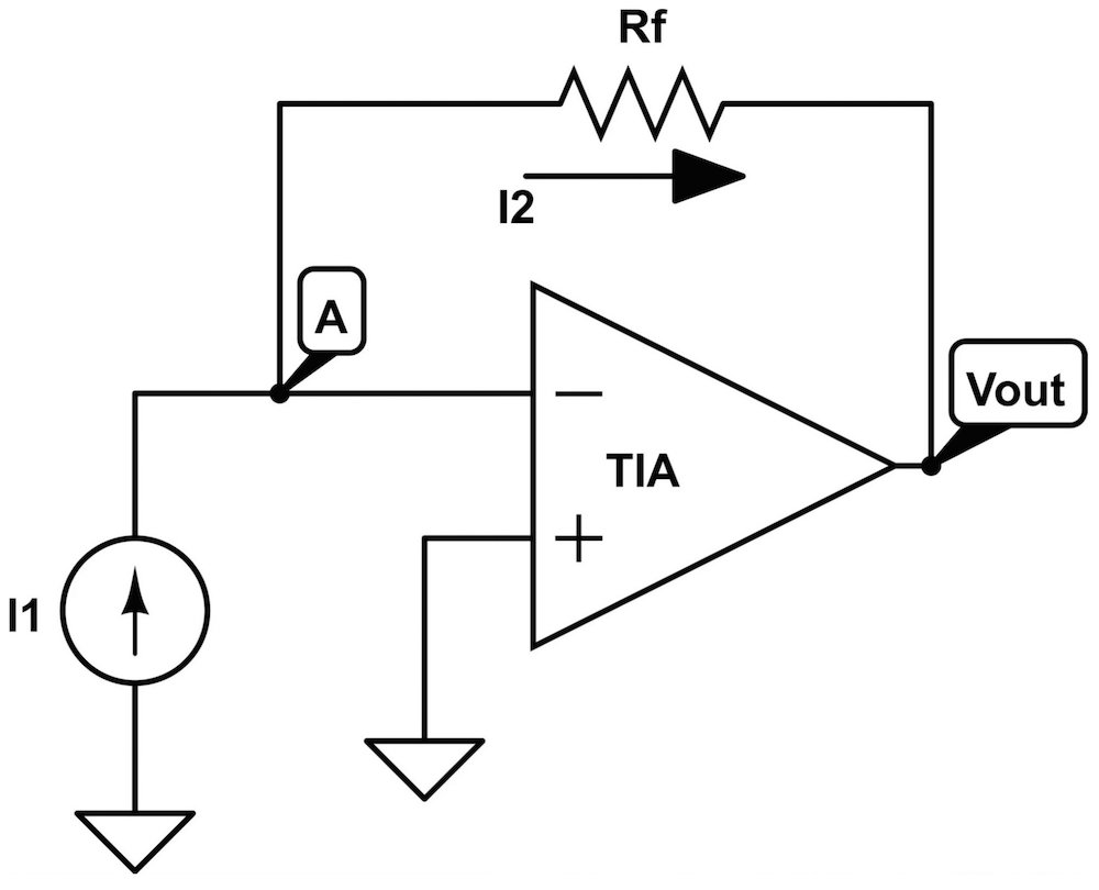Exploring Uc Berkeleys Wearable Sweat Sensor For Monitoring Dehydration Let S Look At The Schematic Rf Input Directly Connected Over A Transimpedance Amplifier As Name Suggests Converts An Current To Voltage Lets Analyze This Further