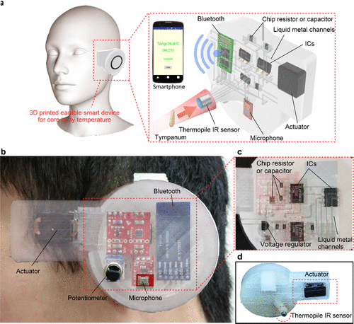 """The Earable"""": A 3D-Printed, Bluetooth-Enabled Wearable Temperature"""