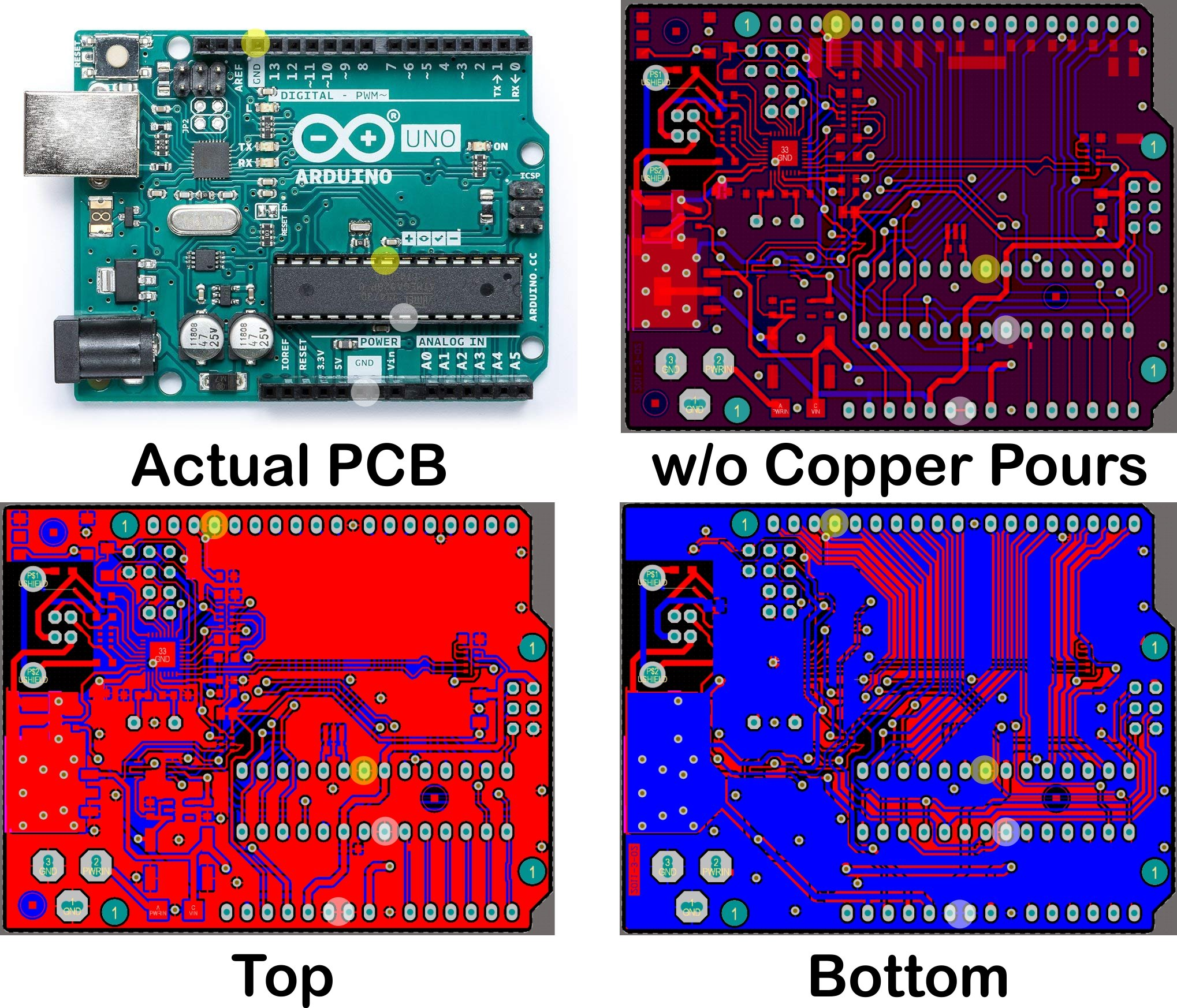 How To Reduce Ground Bounce Mitigating Noise With Pcb Design Best Circuit Maker Schematic Analog And Digital Gnds Are Highlighted In White Yellow Respectively