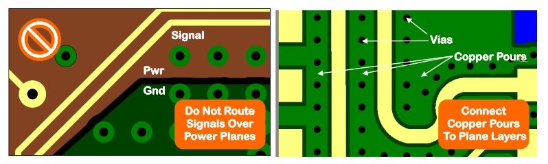 The Path of Least Impedance: How to Use Return Paths for Better PCB