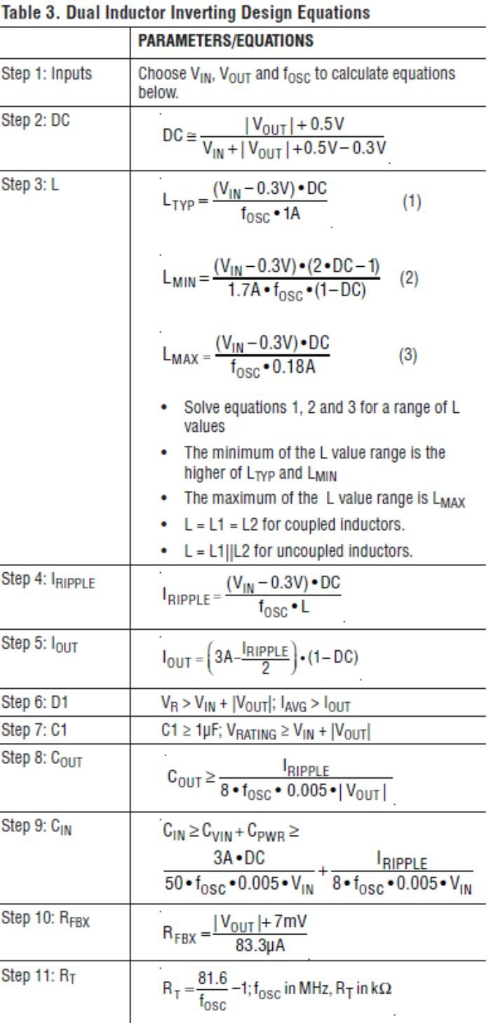 Design equations for dual inductor inverting topology