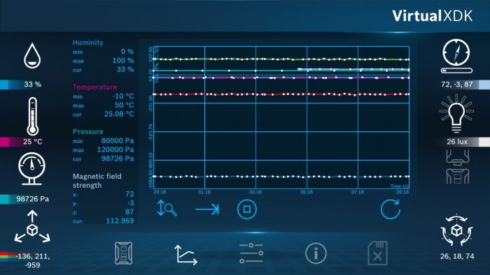 How to Stream Sensor Data from Bosch's XDK110 Evaluation
