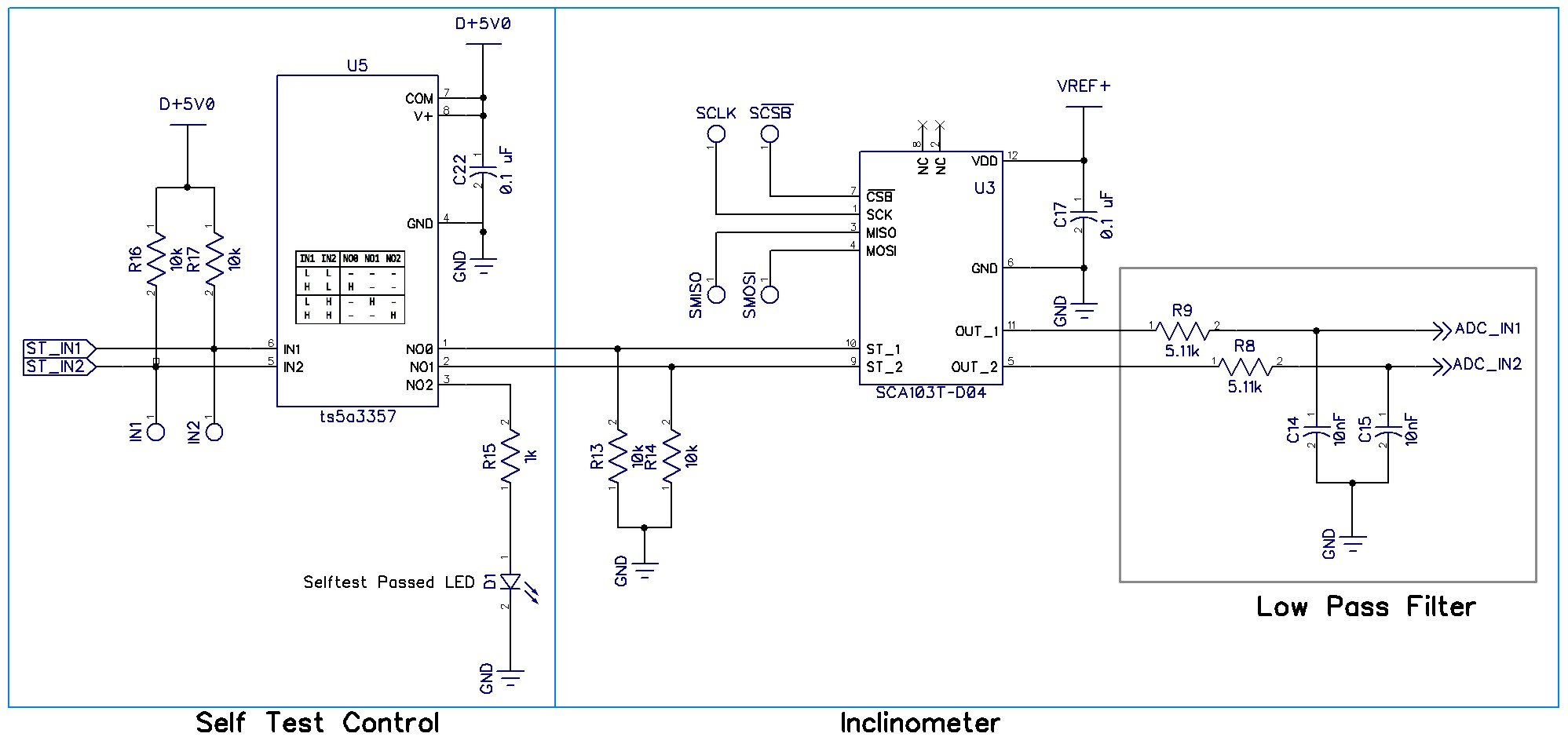How to Turn a Schematic into a PCB Layout: PCB Design for a Custom  Inclinometer - Technical ArticlesAll About Circuits