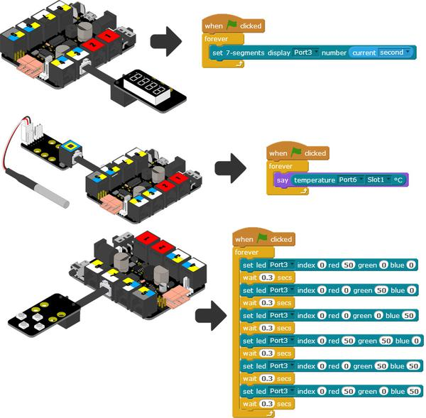 An Overview Of Using Makeblock In Arduino Programming