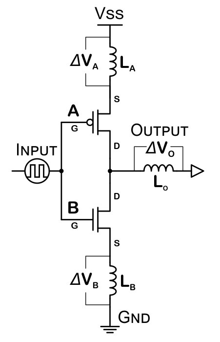Learn what ground bounce is of PCB
