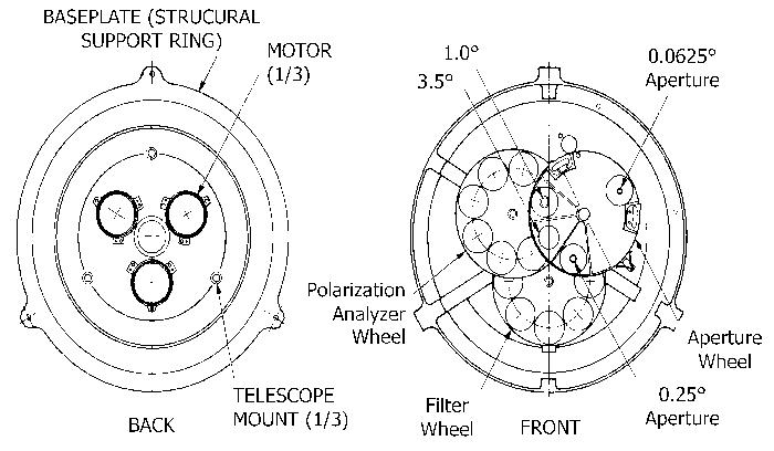voyager 1 circuit diagram wiring diagrams folder Relative Size of Voyager 1