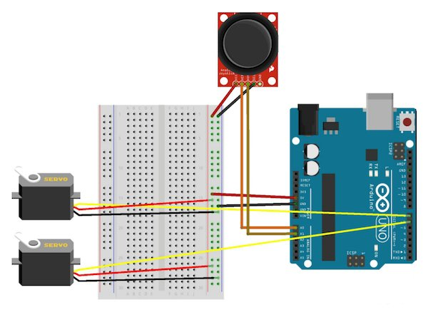 Create A Two Channel Remote Control With The Nrf24l01