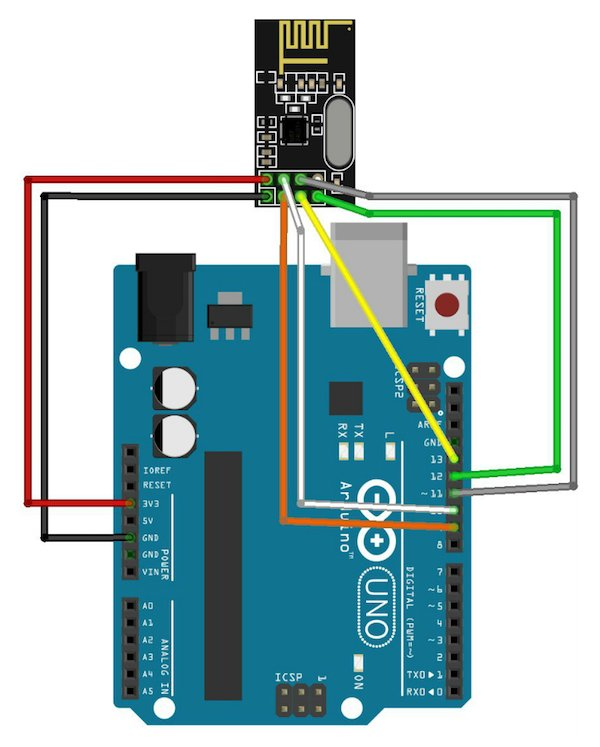 Create a Two-Channel Remote Control with the nRF24L01+
