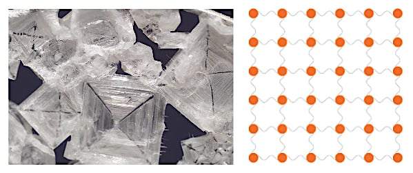 NaCl crystals (left) and representation of atoms in a crystalline structure (right)