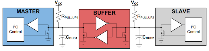 The I2C Bus: When to Use an I2C Buffer