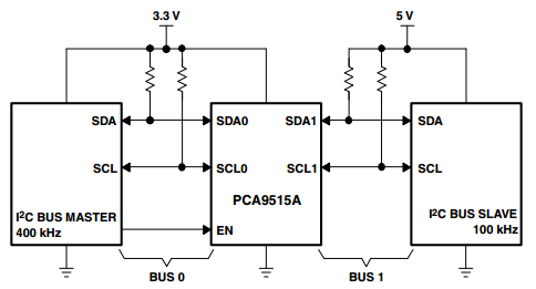 PC9515A running with two different bus voltages