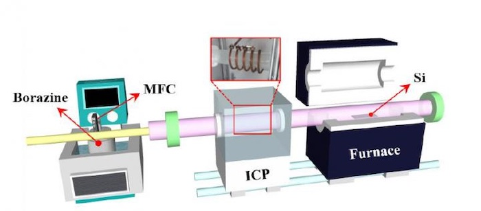 A remote ICP-CVD system for precise control of borazine flow.