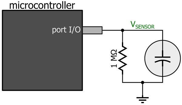 circuits and techniques for implementing capacitive touch sensing rh allaboutcircuits com capacitive proximity sensor circuit diagram