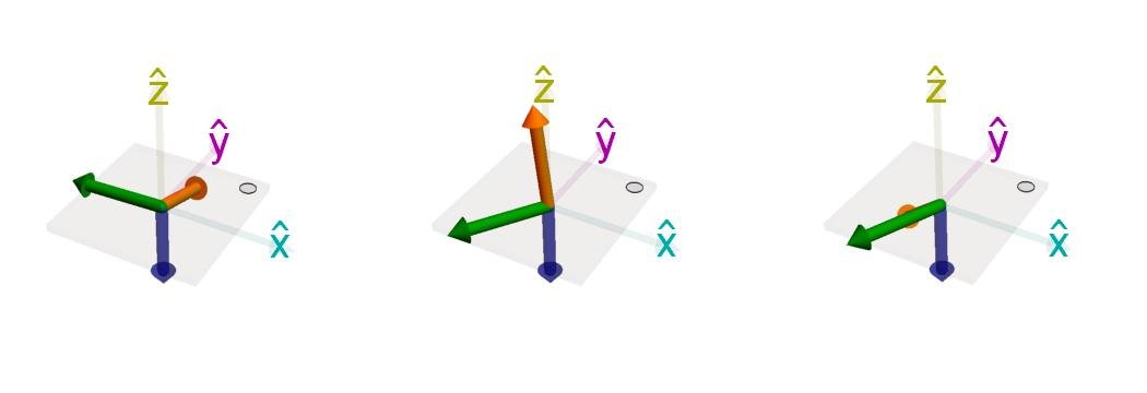 How to Interpret IMU Sensor Data for Dead-Reckoning: Rotation Matrix