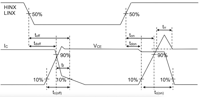 A switching characteristics timing diagram for the BM64375S.