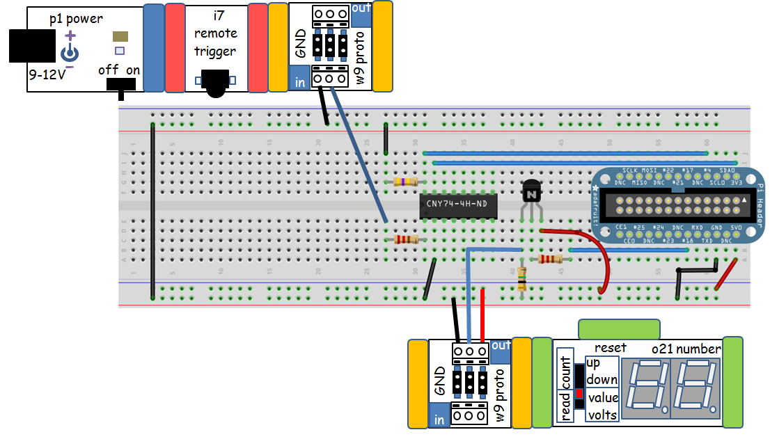 Building Raspberry Pi Controllers  Ir Remote Event Counter