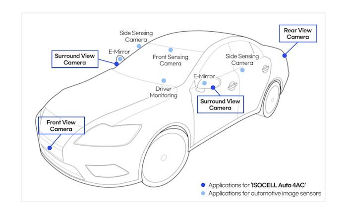 Samsung's new ISOCELL Auto 4AC hopes to improve automotive imaging.
