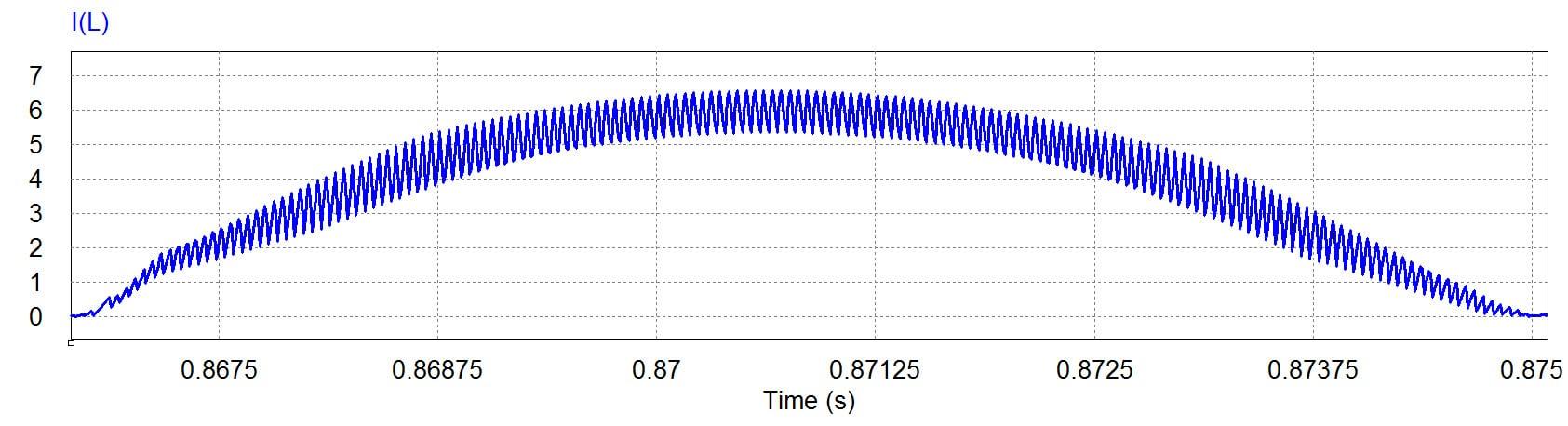 升压PFC转换器的电感器电流的半个周期