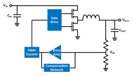 Components of a DC-DC Step-Down Switching Converter
