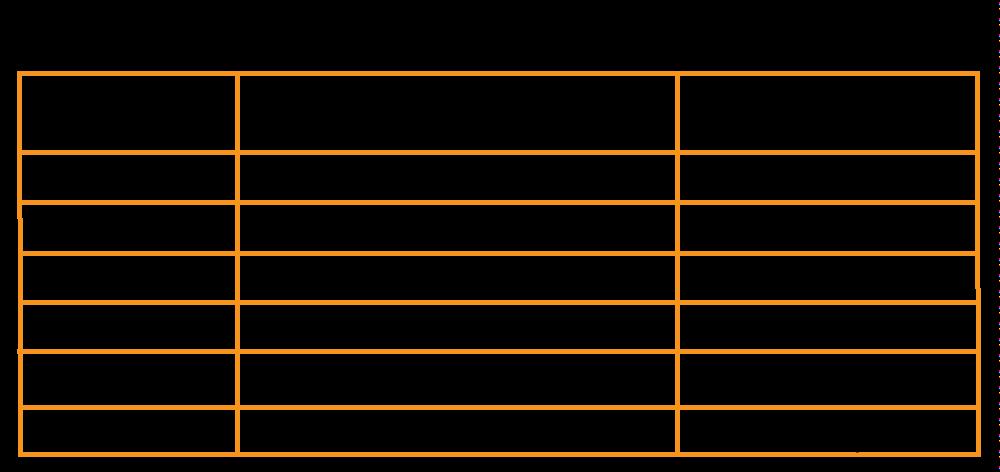 Relative Permeability of Materials