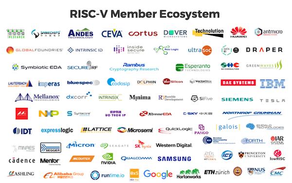 risc-v member ecosystem