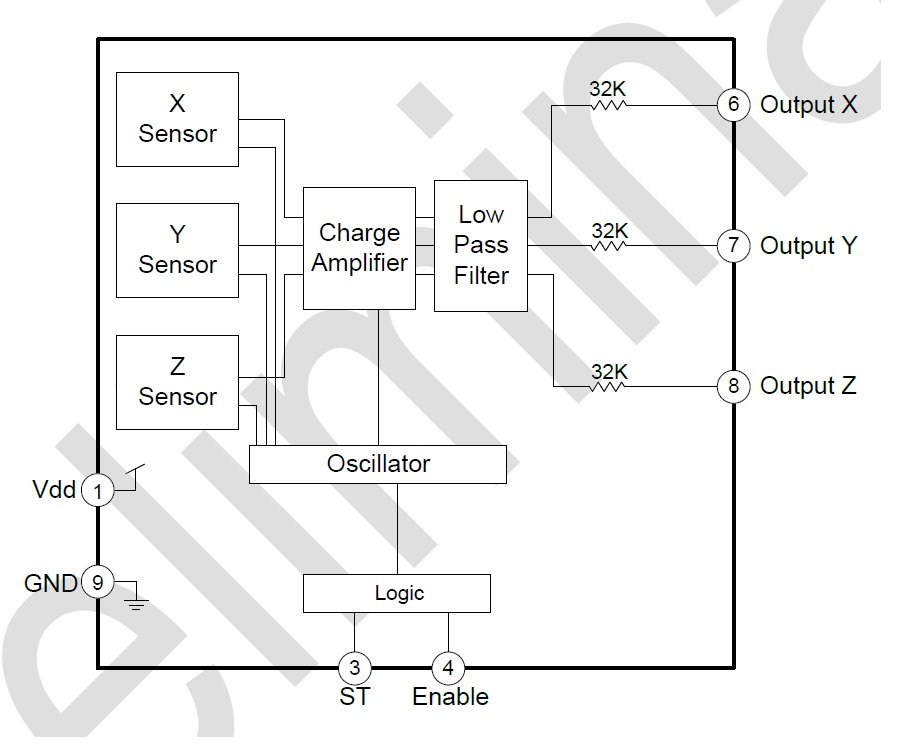 a new analog accelerometer for industrial applications