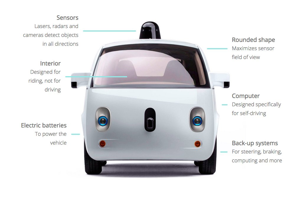 tesla vs google do lidar sensors belong in autonomous vehicles news. Black Bedroom Furniture Sets. Home Design Ideas