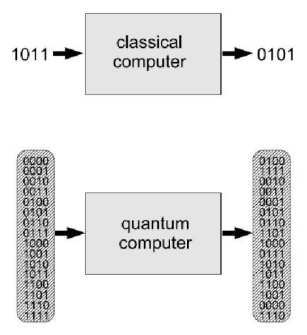 download computing science