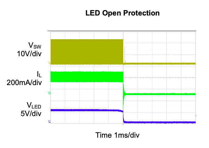 LED open protection of AL8843Q.