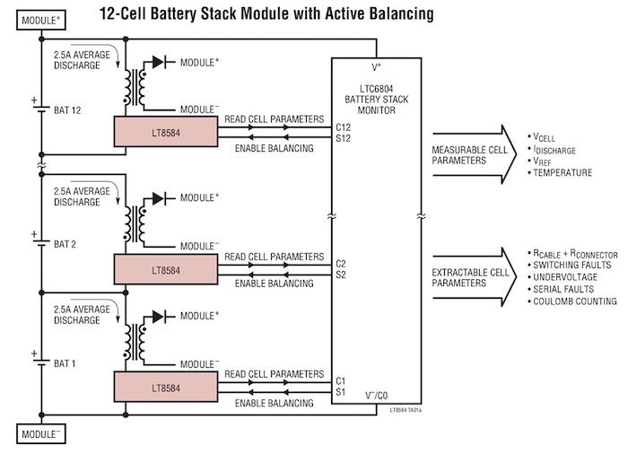 Example diagram of a 12-cell battery stack using active balancing.