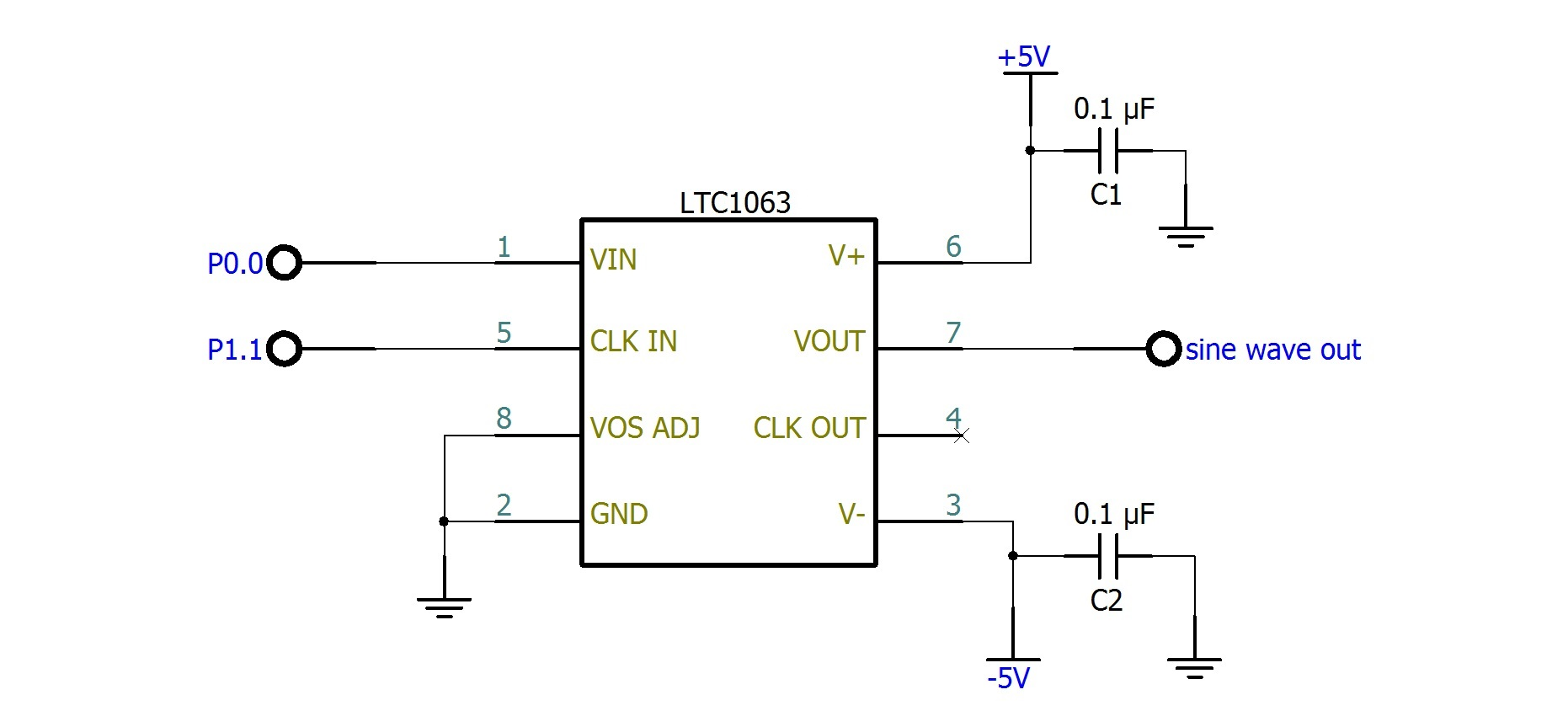 Efm8 Sound Synthesizer From Square Wave To Sine Frequency Measurement Using Pic Microcontroller Circuit