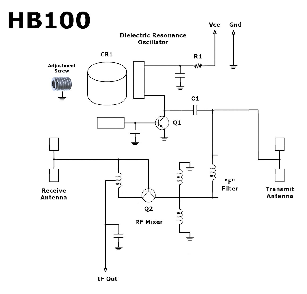 Teardown Tuesday Hb100 Doppler Radar Module News If You Know The Schematic Diagram For A Transistor Which Is Im Not Entirely Sure Of Orientation Q2 I Wasnt Able To Find Data On Transistors So Just Guessing Theyre Bipolars