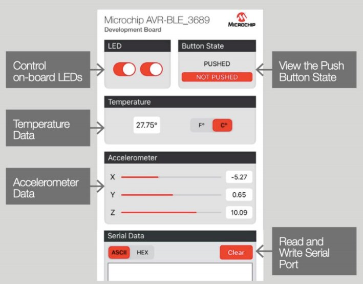 The LightBlue app's functionalities in evaluating an AVR dev board