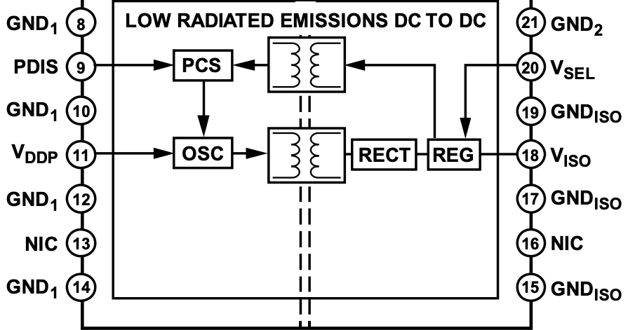 Low-radiated emissions DC-DC