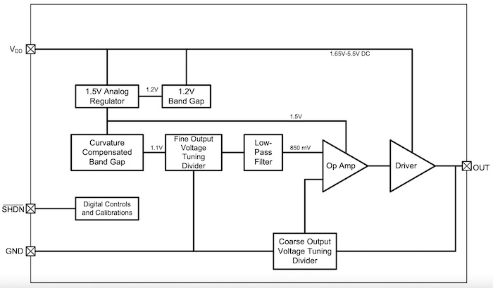 Block diagram of the MCP1502.
