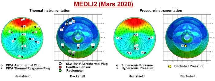 Locations of various sensors on the MEDLI2 heatshield and backshell.