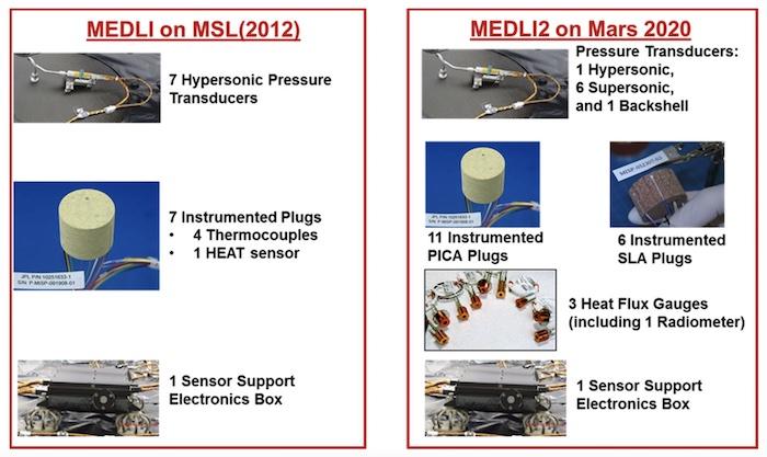 Comparison of instrumentation sensors used in MEDLI and MEDLI2