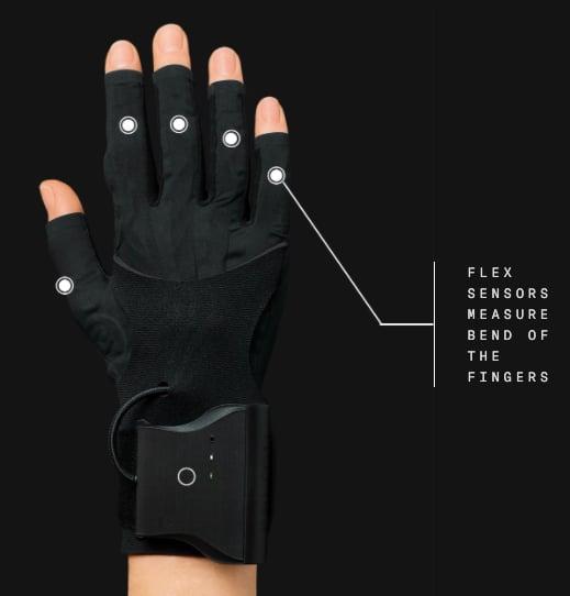 MI-MU Gloves