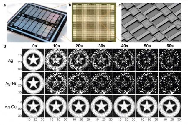 MIT's silver-copper alloy memristor