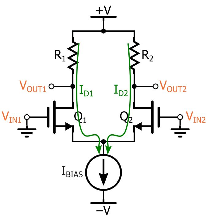 the basic mosfet differential pair