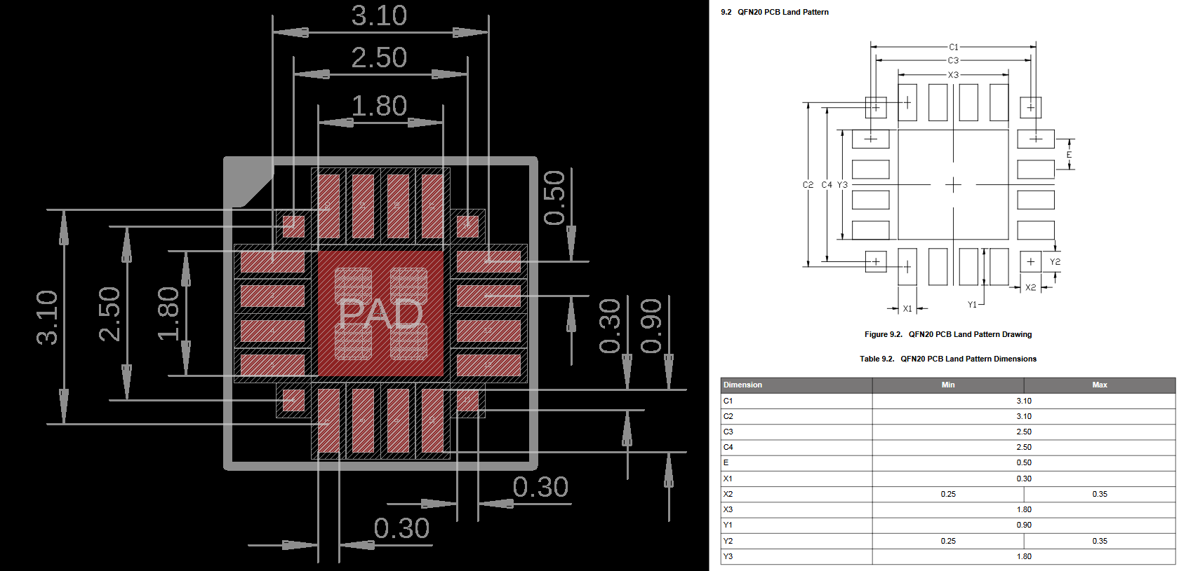 Silicon Labs EFM8UB10F8G in QFN20 package. Comparing the layout drawn in the EDA Tool to the landing pattern in the datasheet.
