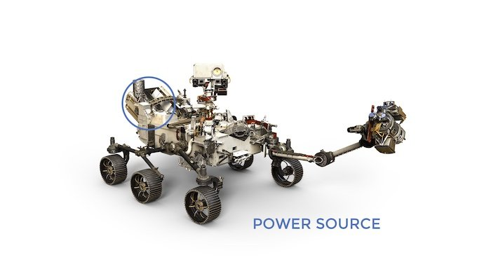 The Perseverance rover runs on electrical power, with an on-board power source