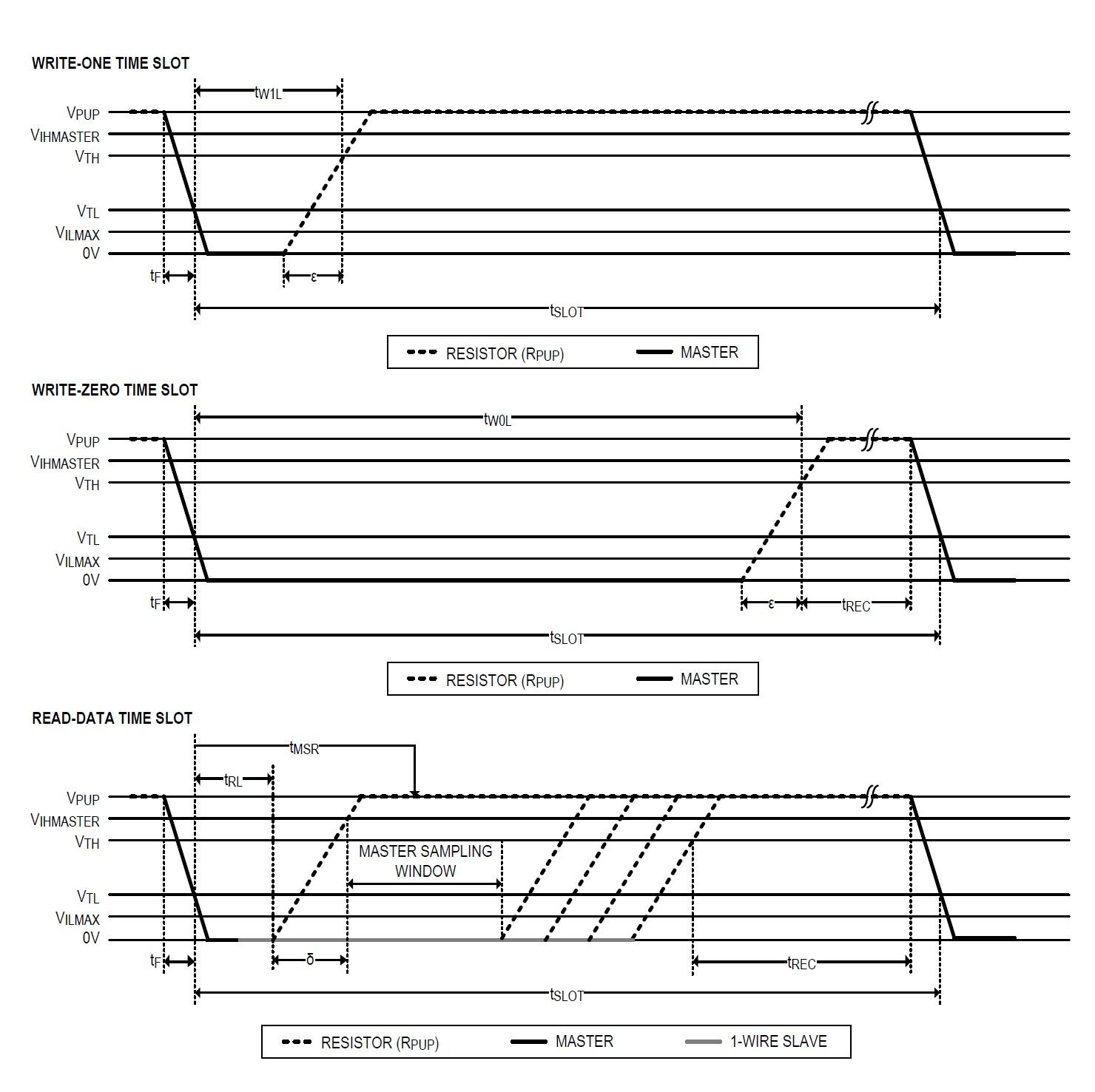 Peak Electronic Design Ethernet Cat5 Wiring Diagrams Review Ebooks