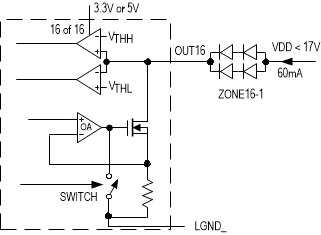 Figure 2. LED Driver Diagram with One of 16 Channels