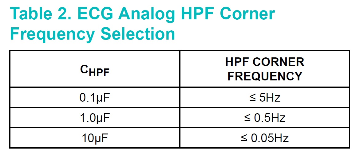 Ultra Low Voltage Devices For Wearables Filetype Pdf