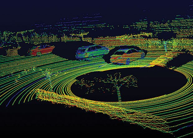 The Race to Affordable LiDAR - News
