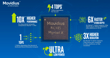 Movidius Myriad X chip